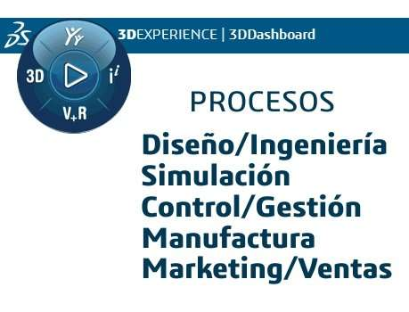 3dexperience works colombia solidworks